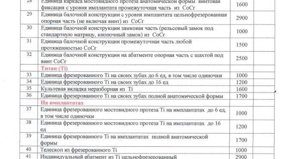 Фрезерный CAD/CAM центр